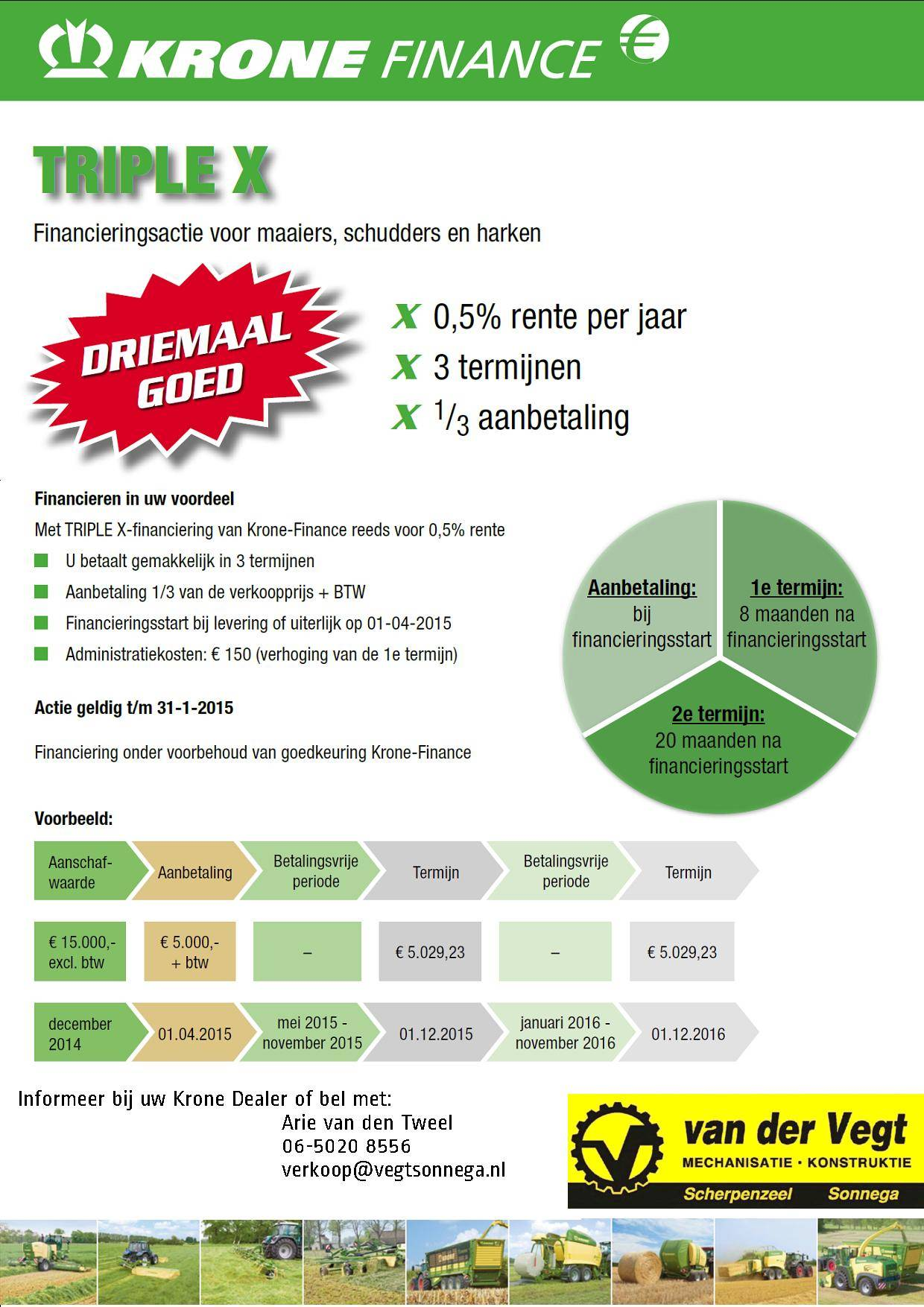 Krone Triple-X financieringsactie, 2014-2015_vegt